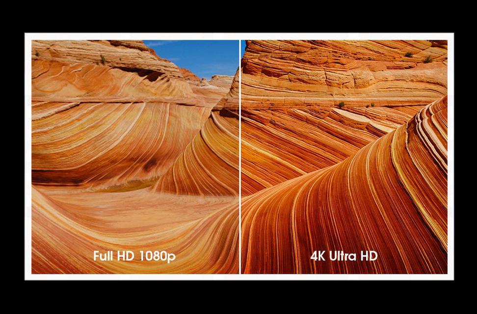 Διαφορά μεταξή Full & Ultra HD